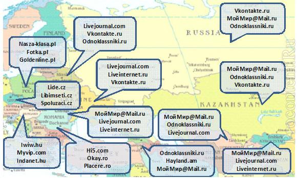 социальные сети для знакомства в странах снг