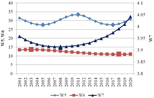 Forex прогноз eur/usd на 20.03.2012г проверка трансакции на форексе