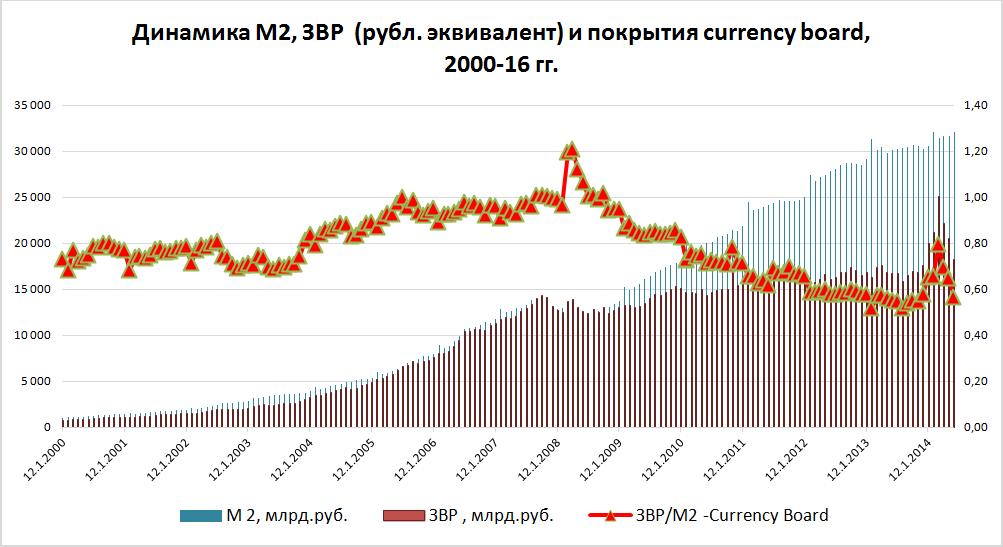 Эмиссия денег в россии 2016 график праздников 2012