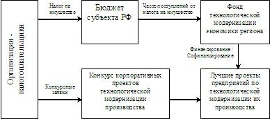 gusev_ill08
