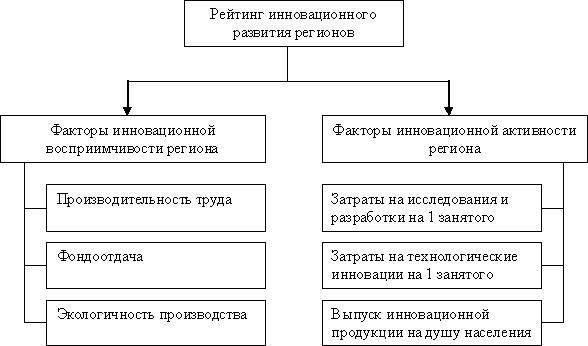 schema_01